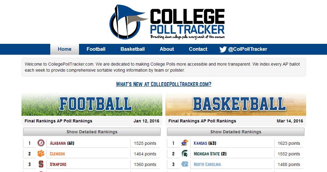 College Poll Tracker