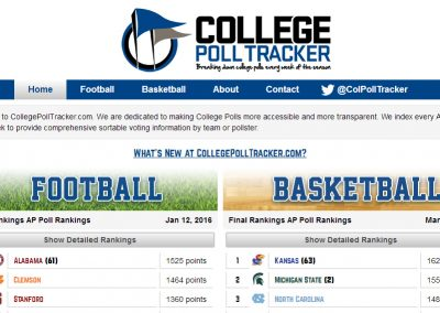 College Poll Tracker